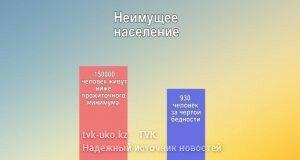 Sayra_budjet_NEW!.mp4_snapshot_00.16_[2016.08.25_14.49.39]